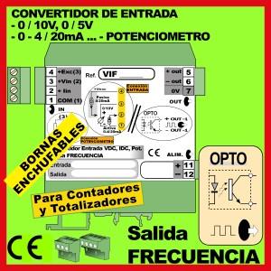 07b- Convertidor Salida Frecuencia, entrada 0-10V, 4-20mA, Potenciómetro