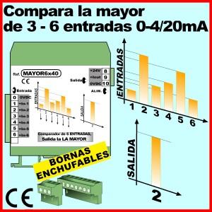 08b- Comparadores de la Mayor de 3-6 entradas 4-20mA
